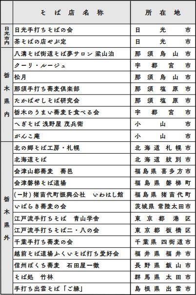 nikko-soba-matsuri2017_02.jpg